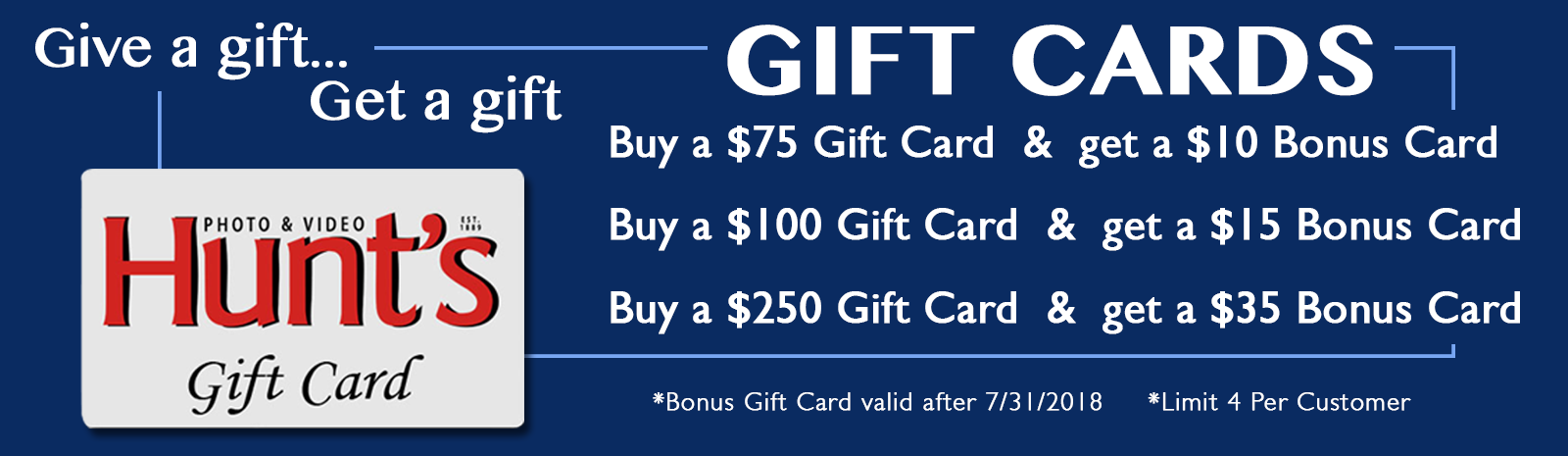 Hunt's Photo Gift Card -- Give a Gift, Get a Gift!